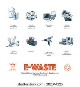 The e-waste electrical and electronic equipment categories infographic icon concept.