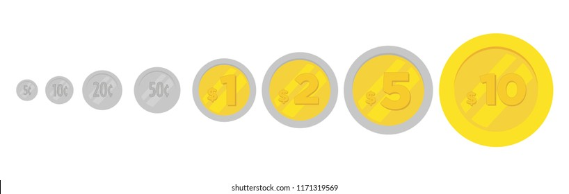 Example of sizes and denominations of Mexican coins.