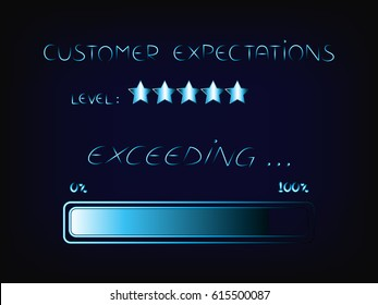 Customer Expectations Images Stock Photos Vectors Shutterstock