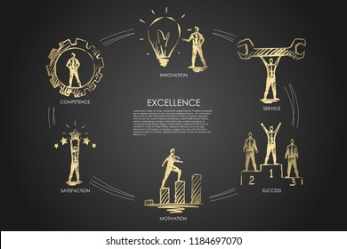 Excellence - competence, innovation, service, satisfaction, motivation concept. Hand drawn isolated vector.
