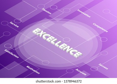 excellence words isometric 3d word text concept with some related text and dot connected - vector illustration