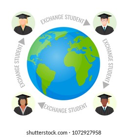 Exchange student program promo banner with Earth planet