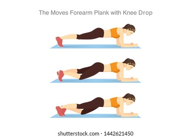 Exercise diagram of forearm plank with Knee drop with sport woman. Workout position in abdominal muscle for six pack.