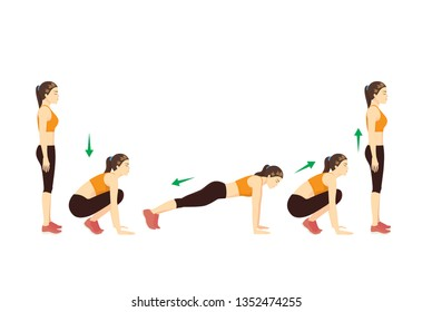 Exercise guide with Woman doing the squat thrust Exercise guide. Illustration about workout Introduction.