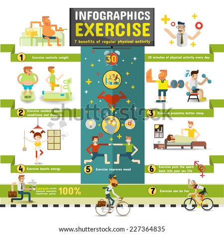 EXERCISE INFOGRAPHICS, 7 benefits of regular physical activity.