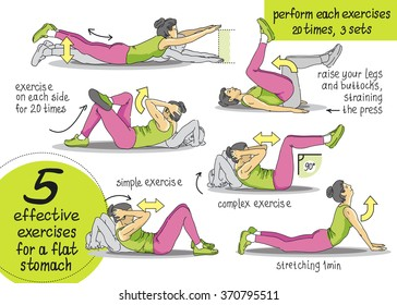 Exercises for the ABS. Fitness, sports, girl performs exercises step by step set of exercises for the abdominals, Freehand drawing, crunch