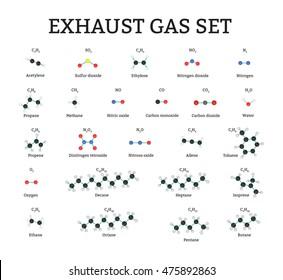 Exhaust gas molecules set