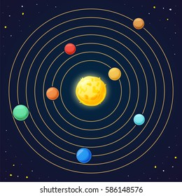Exoplanets orbiting stars, sun with planet vector illustration