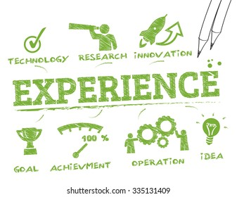 experience. Chart with keywords and icons