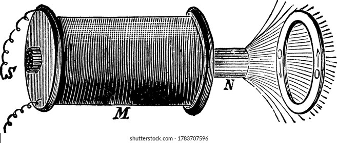 An experimental set-up that states Lenz's law, showing the effects, when a copper ring approaches an ordinary electromagnet, vintage line drawing or engraving illustration.