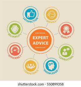 EXPERT ADVICE. Concept with icons and signs.
