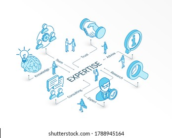 Expertise isometric concept. Connected line 3d icons. Integrated infographic system. People teamwork. Expert service, consulting, research, team advise symbols. Knowledge, trust, advice pictogram