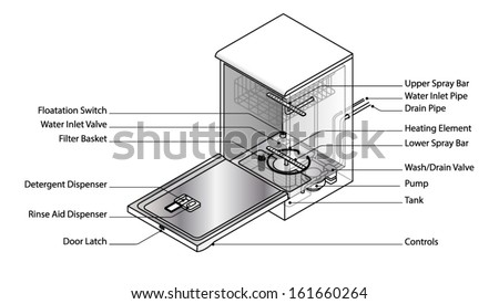 Exploded Diagram Dishwasher Stock Vector Royalty Free 161660264