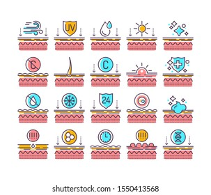 Exposure to skin external factors, aging, care, genetics line color icons set. Human skin layers. Signs for web page, mobile app, button, logo. Vector isolated element. Editable stroke.