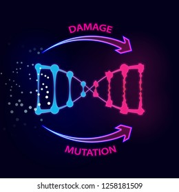 External factors that cause dna damage and mutations. Medical vector illustration on dark blue background
