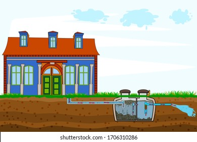 External network of private home sewage treatment system. Septic system and drain field scheme. Underground septic tank. Domestic wastewater infographic with text descriptions. Stock vector