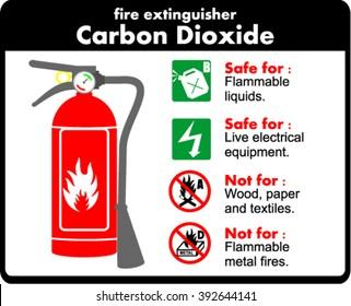 extinguisher, dioxide, code