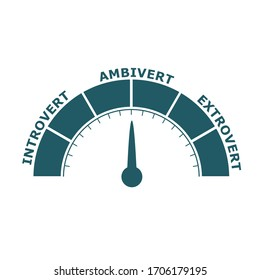 Extrovert, ambivert and introvert concept illustration. Human psychology. Level scale with arrow. The measuring device icon. Sign tachometer, speedometer, indicators. Infographic gauge element.