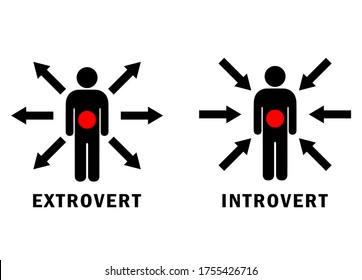 Extrovert and introvert vector icons on white background