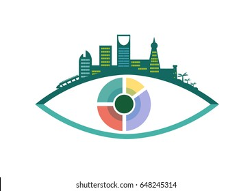 Eye with cityscape of Riyadh Saudi Arabia as a symbol of its Vision Initiative for sustainable long term projects.