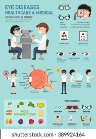 Eye diseases healthcare & medical infographic.vector illustration