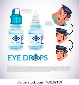 Eye drop bottle. young man applying eye drop to his eye. how to applying eye drop concept. typograohic - vector illustration