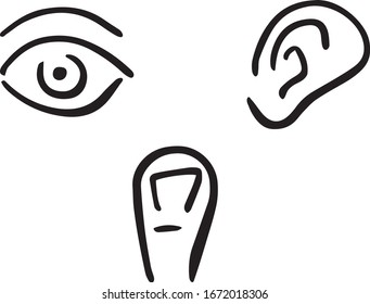 Eye Finger Ear Doodle icon, line hand drawn vector design. Great for mobile app, web design, banner, etc