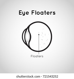 Eye Floaters logo vector icon design illustration
