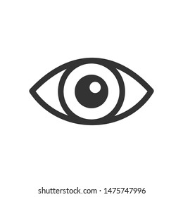 Eye icon template color editable.Eye symbol vector sign isolated on white background.