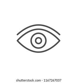 Eye line icon