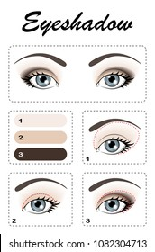 Eye makeup. Eye shadow is applied step by step. The color of the eyes is blue.