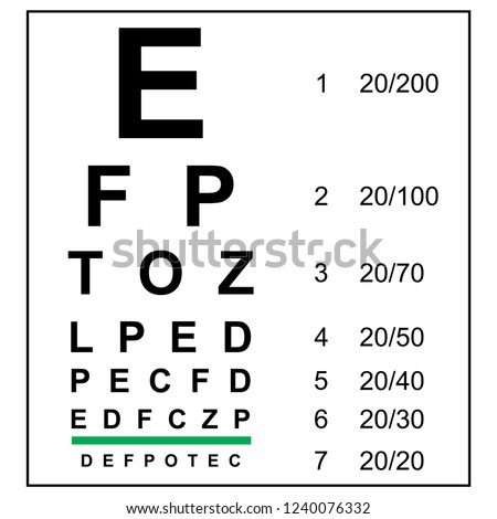 Eye test chart, letters chart vision exam, Vector illustration