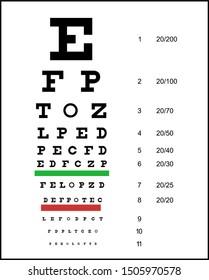 Eye Test Chart - Snellen Chart Vector