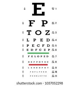 Eye Test Chart Vector. Letters Chart. Vision Exam. Optometrist Check. Medical Eye Diagnostic. Sight, Eyesight. Optical Examination. Isolated On white Illustration