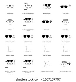 Eyeglasses optometry vector icon set with illustrations of different types of optical lenses used by optometrists and ophthalmologists.