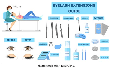 Eyelash extension for woman. Infographic with eyelashes volume correction. Fake lashes making with various tool. Fashion and beauty. Isolated vector illustration in cartoon style