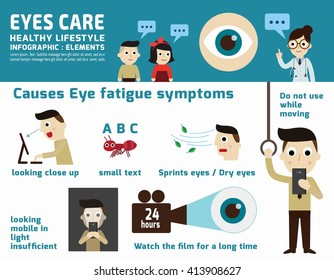 eyes care. infographic element.health concept.flat cute cartoon design illustration.isolated on white background.