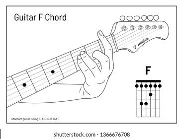 F Chord - F Major Open Chord for Beginners, vector. hand draw,Handle Guitar Chords