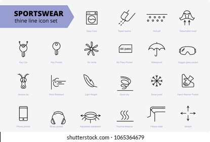 Fabric and clothes feature line icons. Linear wear labels. Elements - waterproof, uv protection, breathable fiber and more. Textile industry pictograms for garments. Ski garments, sportswear