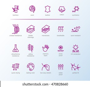 Fabric technology, properties vector icon set. Textile materials: bamboo, wool, leather, cotton, synthetics. Thine line icons. Memory foam icon, quick drying icon, sand  resistance icon, quick drying.