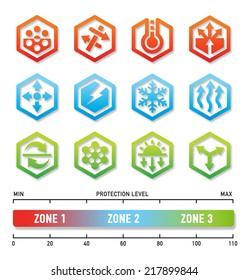 Fabric technology symbol icons