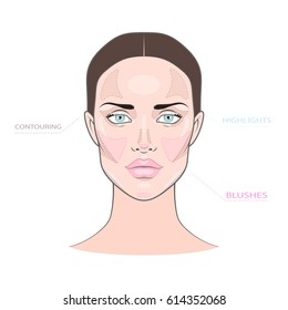 Face chart of strobing, contouring and blushing on white skin