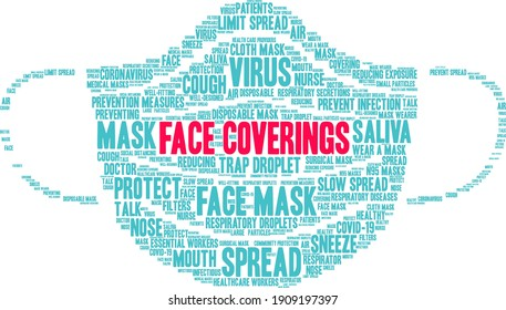 Face Coverings word cloud on a white background.