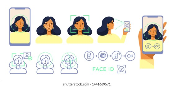 Face ID. Recognition system. Biometric identification. Face scanner. Smartphone in hand. Face reflection on the screen. modern female character. Set of vector illustration, flat design, white isolated