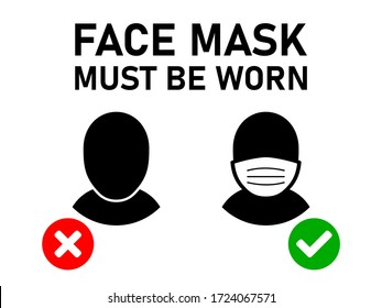 Face Mask Must Be Worn or No Face Mask No Entry Sign. Vector Image.