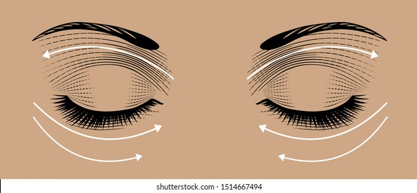 Face massage instruction for puffy eyes and crow's feet wrinkle of young and beautiful woman. Vintage prints stylized drawing. Vector illustration.