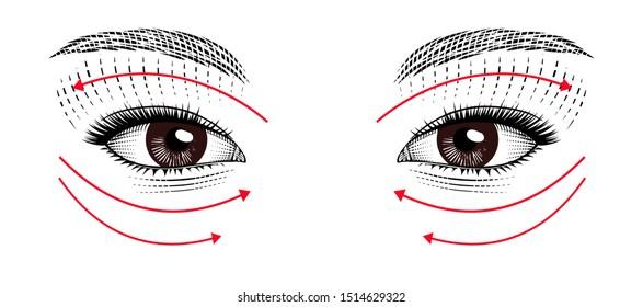 Face massage instruction. Skin care, wrinkles around the eyes. Eyes eastern girls. Vintage prints stylized drawing. Vector illustration.