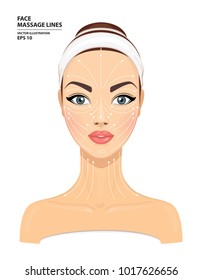 Face massage lines. Beautiful woman's face isolated on white background. Model for facial beauty treatment. Skin care concept. Vector illustration
