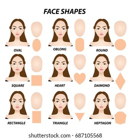 face shapes vector illustration