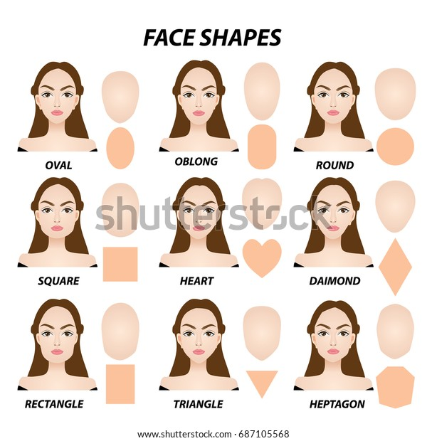 Peachy Face Shapes Vector Illustration Stock Vector Royalty Free 687105568 Schematic Wiring Diagrams Amerangerunnerswayorg